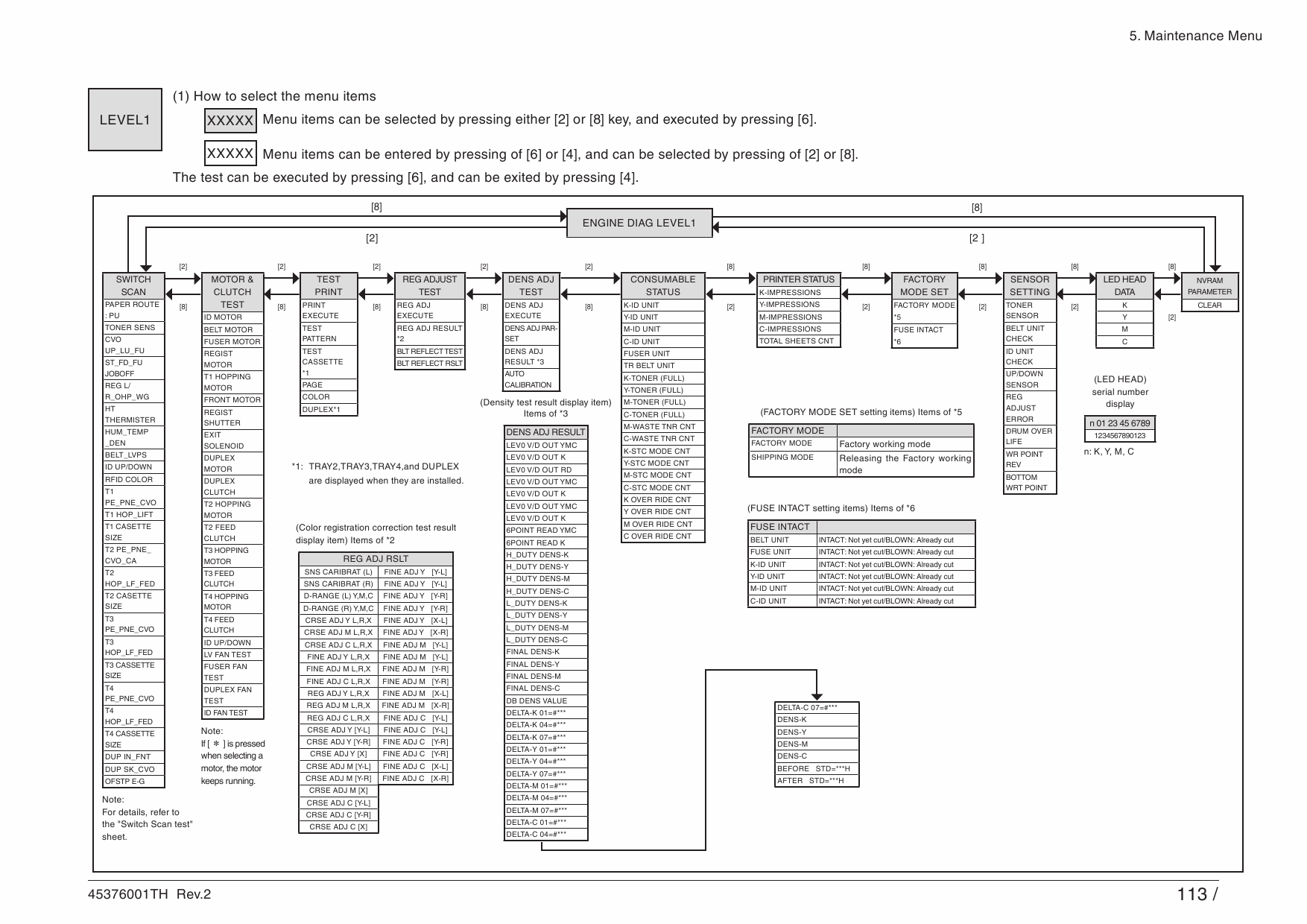 toshiba e studio 255 service manual pdf